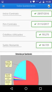 Exemplo de Interface no Siap